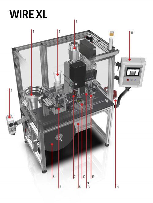 Innowacyjne maszyny Exmore do kabli wielożyłowych wire xl opis